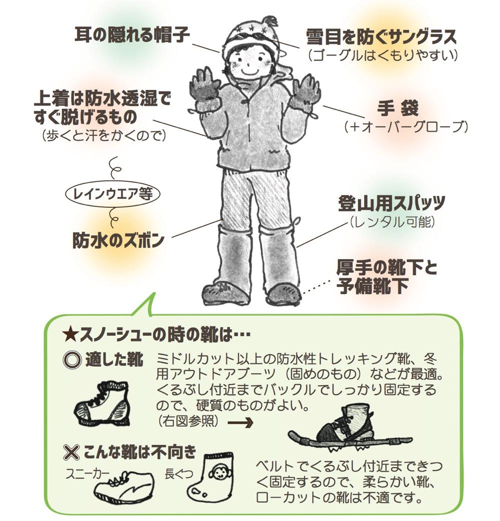 fukuso_01 服装と持ち物